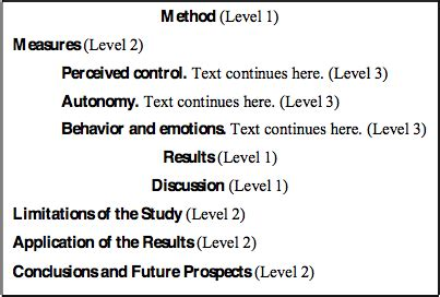 Sample essay with headings